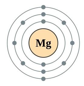מגנזיום